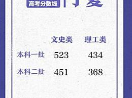 2020宁夏高考分数线公布