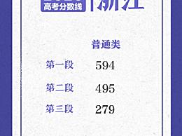 2020浙江高考分数线公布