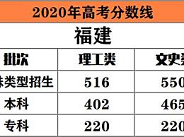 全国多地公布2020年高考录取分数线