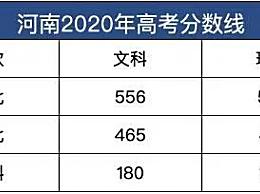 2020河南高考分数线公布