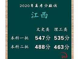 各地高考分数线 2020全国各地高考分数线汇总公布