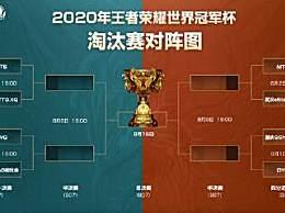 世冠总决赛如期举办 2020王者荣耀世冠总决赛举办时间一览