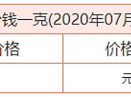 金至尊铂金多少钱一克2020年