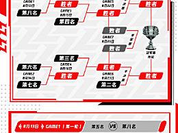 2020LPL夏季赛季后赛赛程时间表 冠军得主会是哪支队伍