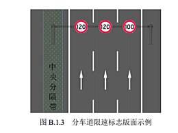 全国高速将统一限速标志
