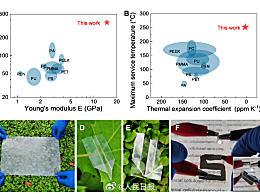 中国科学家研制可降解仿生透明薄膜