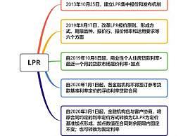 房贷利率4.9要不要转lpr?个人房贷转换LPR利率后什么时候生效?