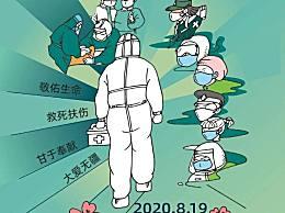 2020弘扬抗疫精神心得体会作文5篇 2020年中国医师节主题英雄事迹