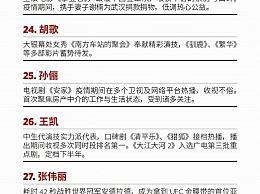 福布斯中国名人榜武磊第57 易烊千玺排行榜首