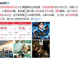 8月电影票房超30亿!观影人次超过9500万人