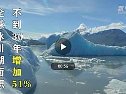 全球冰川湖面积不到30年增加51%