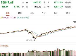 美国特斯拉股价暴跌21%
