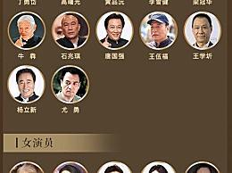 中国电视好演员入围名单