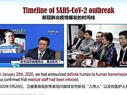钟南山称疫情今冬明春可能继续存在