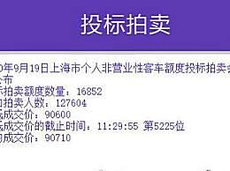 沪牌9月拍卖结果刚刚公布