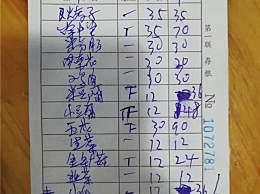 因服务员算错账13名客人跑单