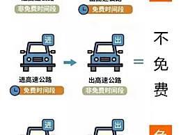 2020国庆高速免费时间表 中秋国庆高速免费几天?