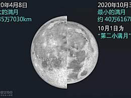中秋月亮开了瘦脸滤镜