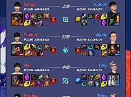 LGD3-0战胜LGC晋级小组赛