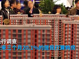 未来三个月20.1%的居民打算购房