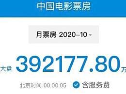 国庆档票房超39亿
