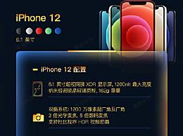 iPhone12系列不附赠耳机充电器 iPhone12系列价格一览