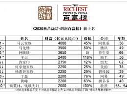 马云蝉联中国首富