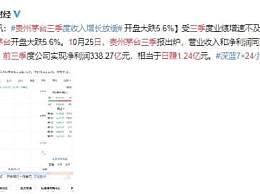 贵州茅台前三季日赚1.24亿