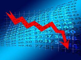 美股大跌 道琼斯跌超2%