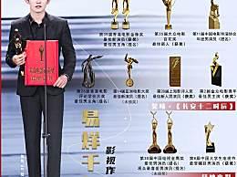 第14届亚洲电影大奖奖单
