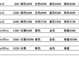 iPhone12全线跌破发行价 跌破发行价仅仅用了一周
