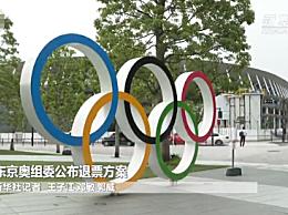 东京奥组委公布退票方案