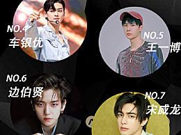 2020亚太最帅面孔榜公布