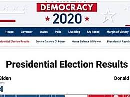 美国大选跌宕起伏一夜
