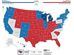 2020年美国大选投票结果公布时间是几号