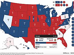 佐治亚州投票结果几乎拉平