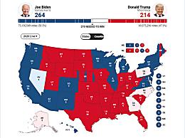 美国大选出结果什么时候出来