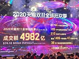 天猫双11总成交额达到4982亿元