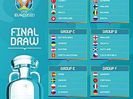 欧洲杯正赛24强出炉