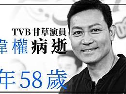 香港艺人曾伟权病逝终年58岁