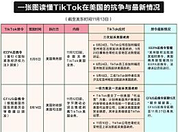 TikTok美国关停禁令暂缓