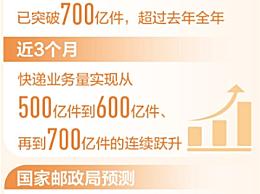 今年我国快递业务量已超700亿件