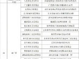 北京设百余个蛋壳公寓接待点