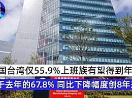 台湾仅一半上班族可得年终奖