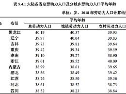 东北劳动力平均年龄近40岁