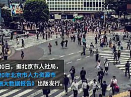 北京企业平均薪酬达16.68万元