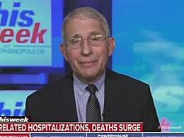 特朗普指责疾控中心夸大疫情数据