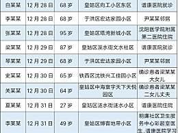 沈阳病例1传27轨迹公布