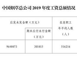 中国烟草总公司职工平均年薪18万元