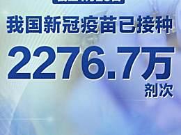 中国已接种新冠疫苗2276.7万剂次